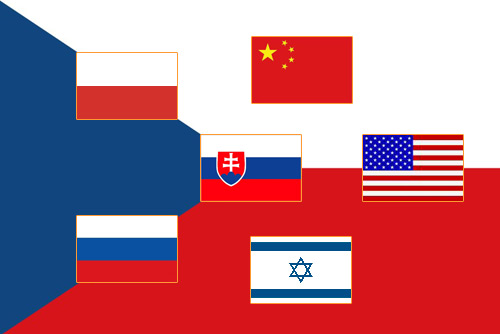 Опрос: отношение чехов к России серьезно улучшилось, к США - чуть ухудшилось. Отношение чехов к России улучшилось, к США - чуть ухудшилось  Фото: коллаж Utro.cz  3 декабря 2009