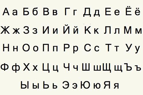 Русский язык входит в тройку самых изучаемых в Чехии. Чехи охотно изучают русский язык  16 мая 2010